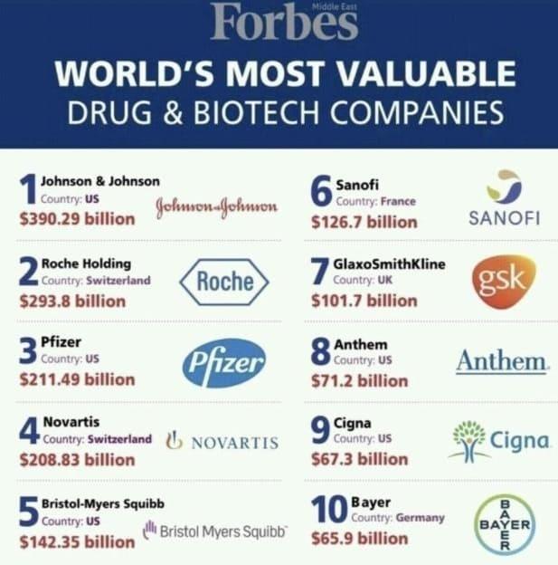 industrias farmaceutica mais valiosas